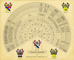 Genealogy Fan Chart
