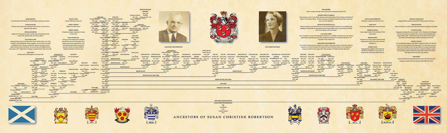 ... quality family charts depicting your genealogy and family history