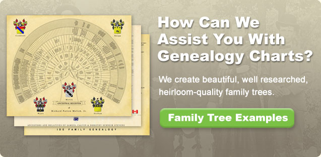 Professional genealogy charts