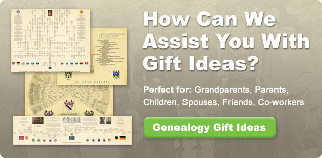 Genealogy gifts